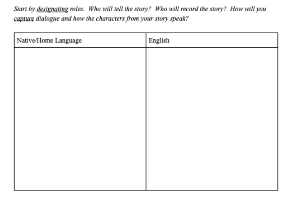 snapshot from worksheet where students are directed to choose roles in group work
